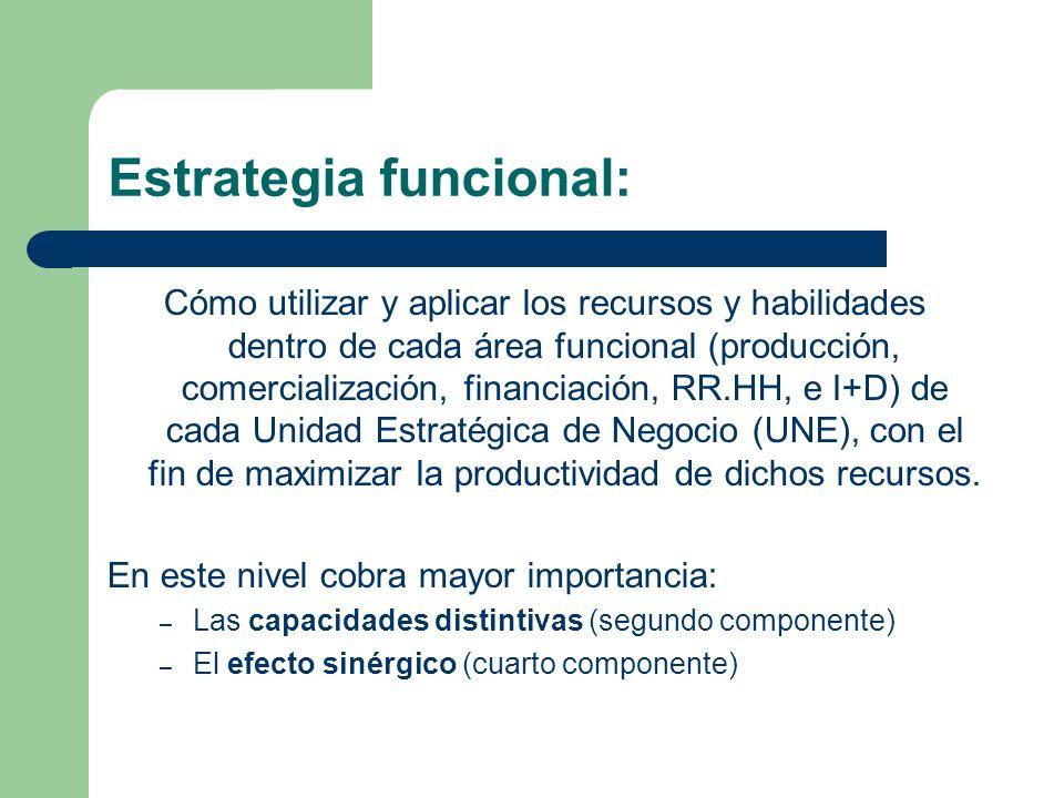 Estrategia funcional: Cómo utilizar y aplicar los recursos y habilidades dentro de cada área funcional (producción, comercialización, financiación, RR.HH, e I+D) de cada Unidad Estratégica de Negocio (UNE), con el fin de maximizar la productividad de dichos recursos.