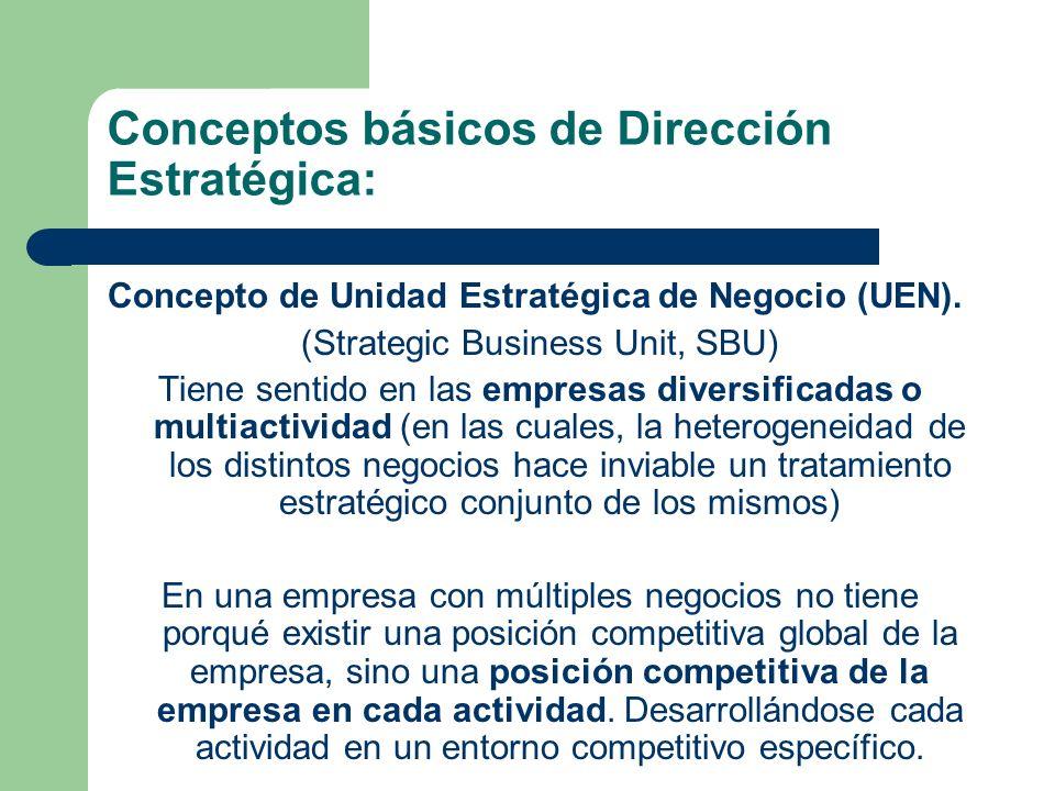 Conceptos básicos de Dirección Estratégica: Concepto de Unidad Estratégica de Negocio (UEN).