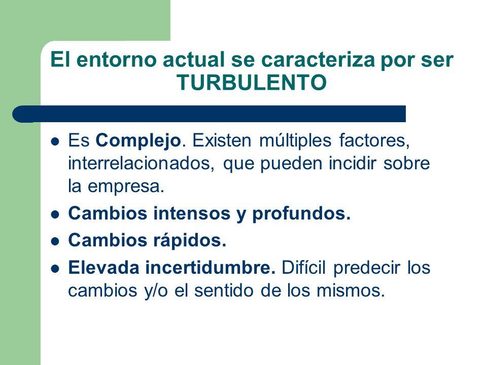 El entorno actual se caracteriza por ser TURBULENTO Es Complejo.