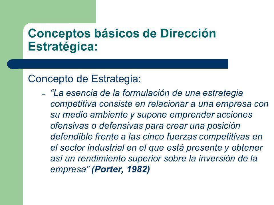 Conceptos básicos de Dirección Estratégica: La estrategia puede entenderse como: 1.