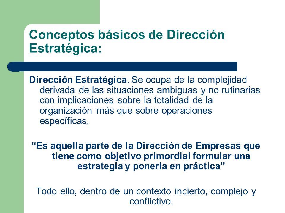 Conceptos básicos de Dirección Estratégica: Dirección Estratégica.