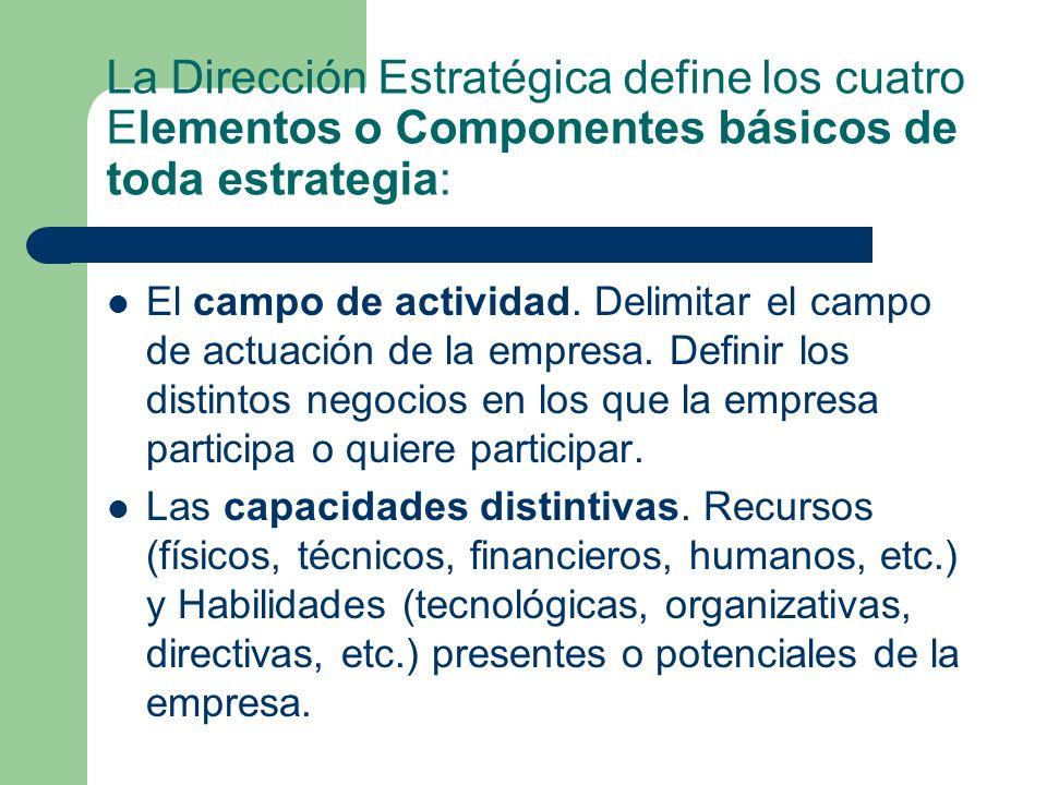 La Dirección Estratégica define los cuatro elementos o componentes básicos de toda estrategia: Las ventajas competitivas (o características diferenciadoras respecto de la competencia).