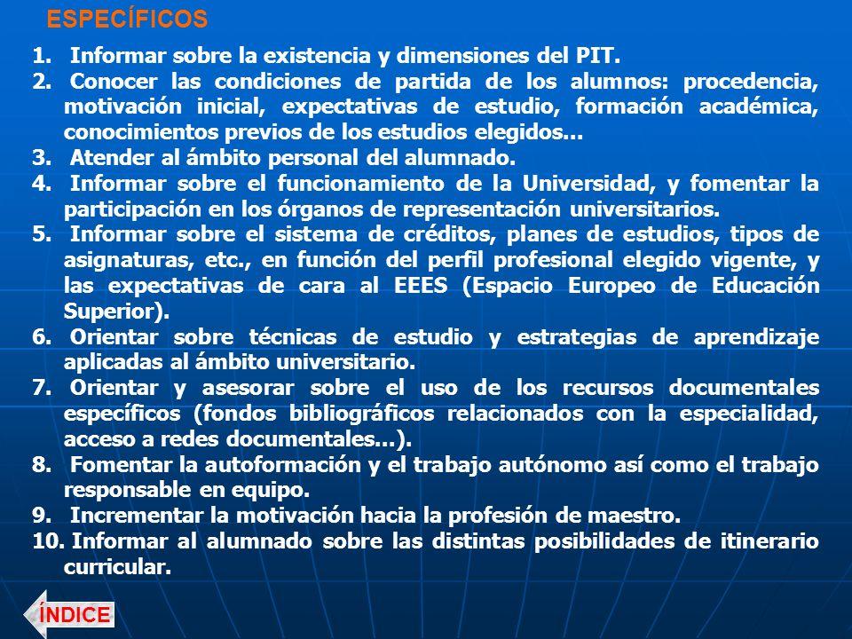 1.Informar sobre la existencia y dimensiones del PIT.