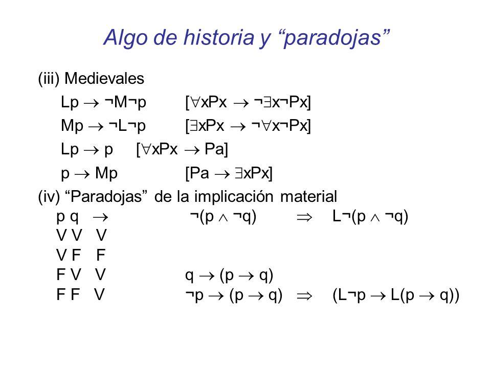 Algo de historia y paradojas (iii) Medievales Lp ¬M¬p [ xPx ¬ x¬Px] Mp ¬L¬p[ xPx ¬ x¬Px] Lp p [ xPx Pa] p Mp [Pa xPx] (iv) Paradojas de la implicación