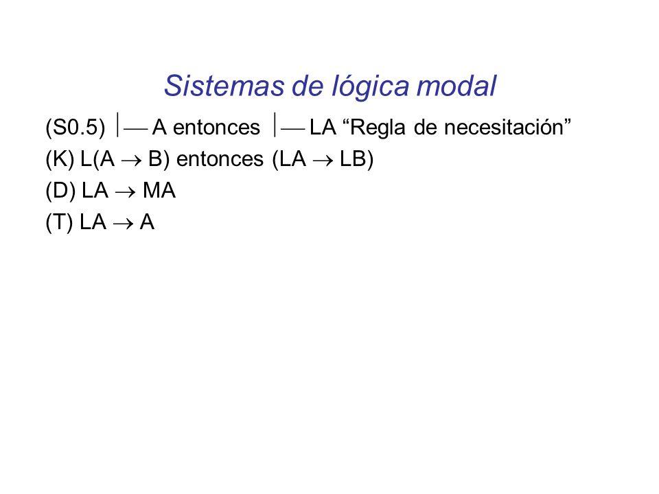 Sistemas de lógica modal (S0.5) A entonces LA Regla de necesitación (K) L(A B) entonces (LA LB) (D) LA MA (T) LA A