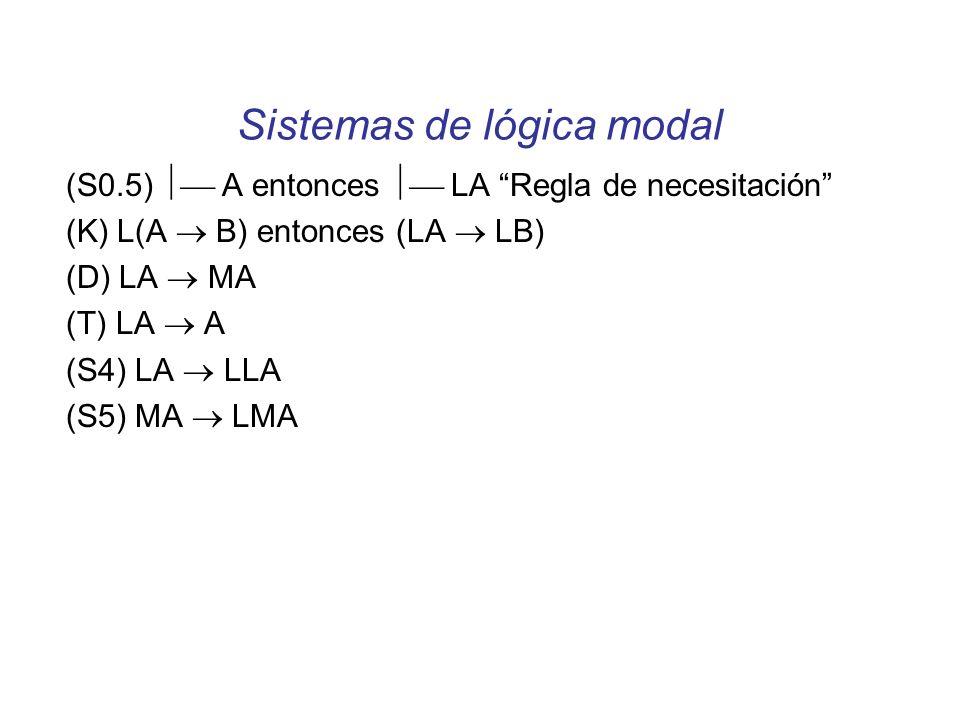 Sistemas de lógica modal (S0.5) A entonces LA Regla de necesitación (K) L(A B) entonces (LA LB) (D) LA MA (T) LA A (S4) LA LLA (S5) MA LMA