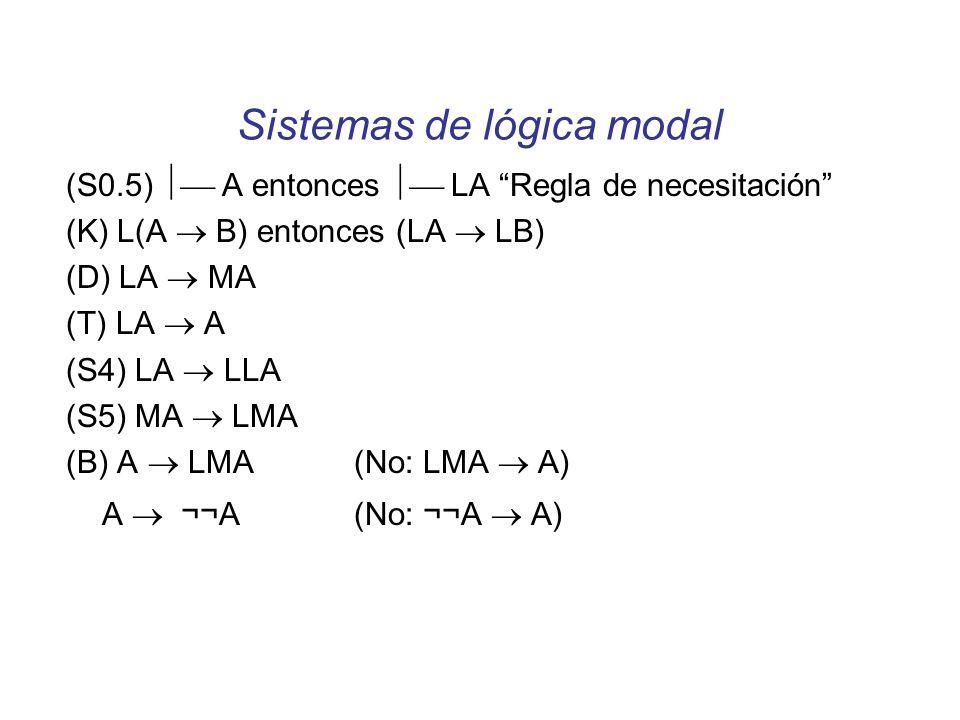Sistemas de lógica modal (S0.5) A entonces LA Regla de necesitación (K) L(A B) entonces (LA LB) (D) LA MA (T) LA A (S4) LA LLA (S5) MA LMA (B) A LMA (