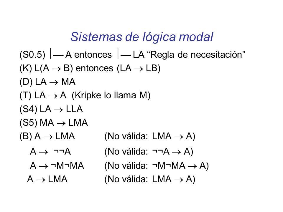 Sistemas de lógica modal (S0.5) A entonces LA Regla de necesitación (K) L(A B) entonces (LA LB) (D) LA MA (T) LA A (Kripke lo llama M) (S4) LA LLA (S5