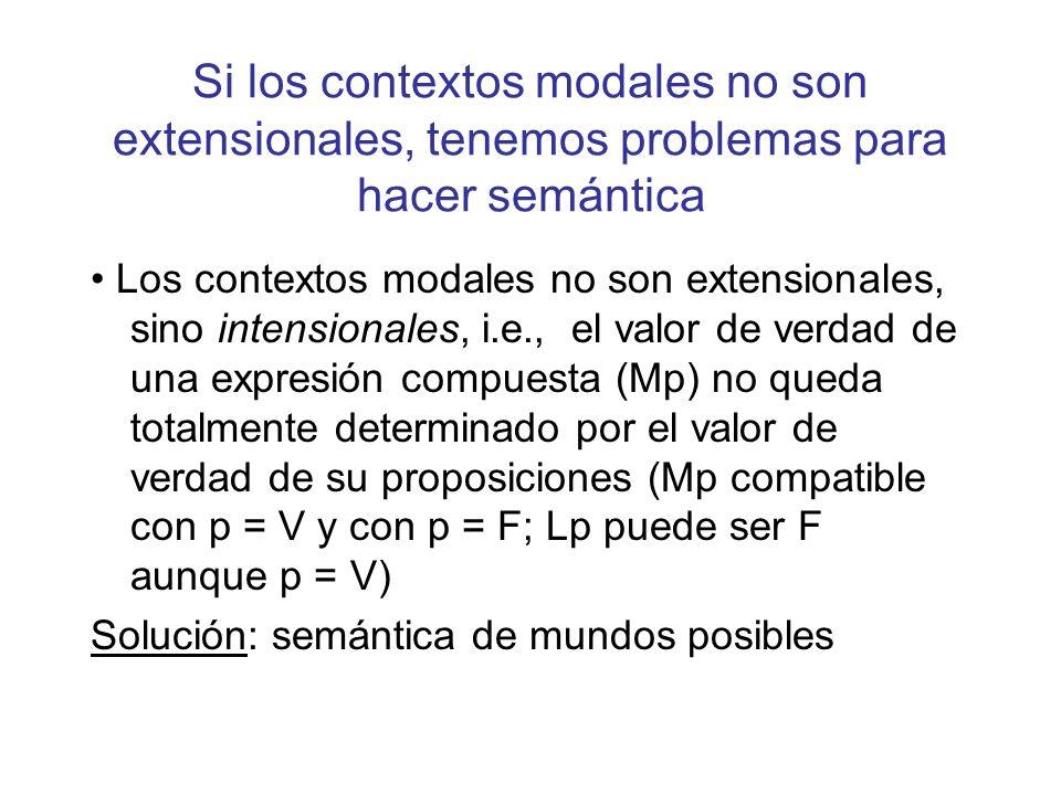 Si los contextos modales no son extensionales, tenemos problemas para hacer semántica Los contextos modales no son extensionales, sino intensionales,