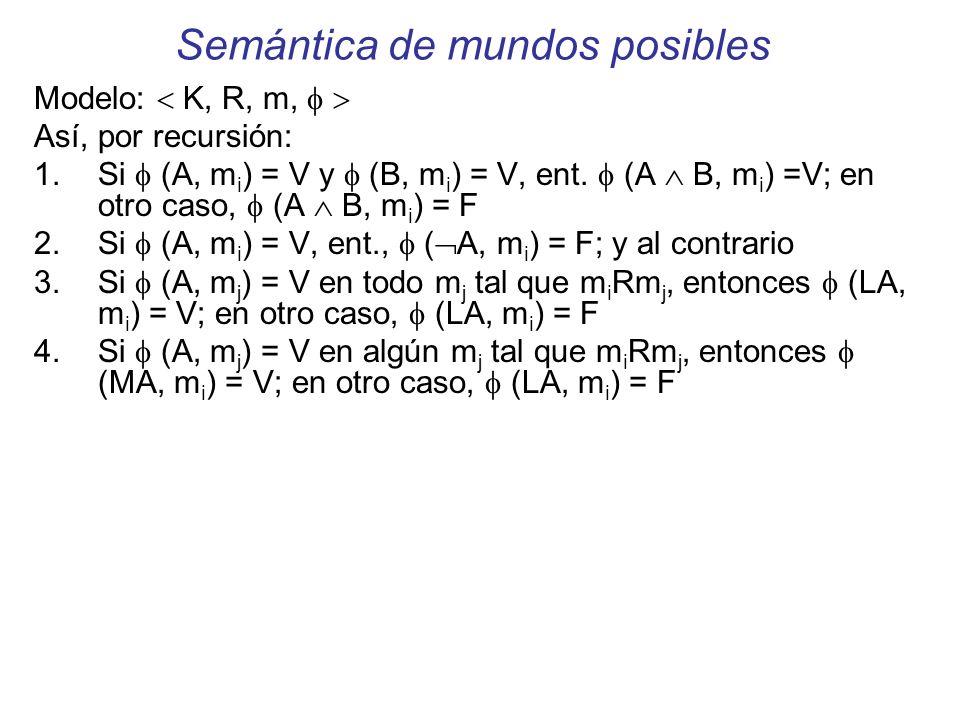Semántica de mundos posibles Modelo: K, R, m, Así, por recursión: 1. Si (A, m i ) = V y (B, m i ) = V, ent. (A B, m i ) =V; en otro caso, (A B, m i )