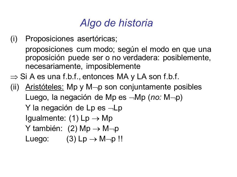 Sistemas de lógica modal (S0.5) A entonces LA Regla de necesitación (K) L(A B) entonces (LA LB) (D) LA MA (T) LA A (S4) LA LLA