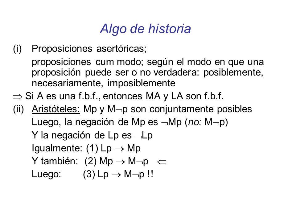 Propuesta de Kripke: permitimos que los dominios de los mundos varíen FB no es válida si el dominio crece xLPx L xPx (m 0 ) = {a} (m 1 ) = {a, b}m 0 m 1 (Pa, m 0 ) = 1 Pa=1Pa=1 (Pa, m 1 ) = 1 Pb=0 (?) (Pb, m 1 ) = 0 (?) xLPx=1 xPx=0 L xPx=0