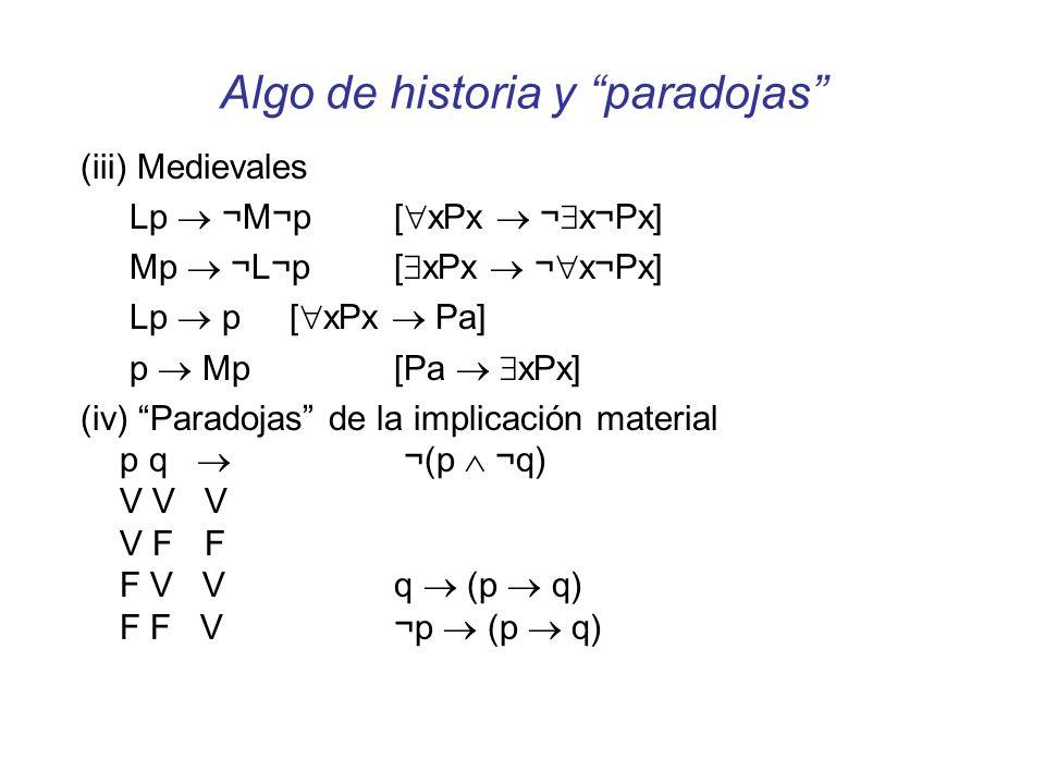 Algo de historia y paradojas (iii) Medievales Lp ¬M¬p [ xPx ¬ x¬Px] Mp ¬L¬p[ xPx ¬ x¬Px] Lp p [ xPx Pa] p Mp [Pa xPx] (iv) Paradojas de la implicación material p q ¬(p ¬q) L¬(p ¬q) V V V V F F F V Vq (p q) F F V¬p (p q)