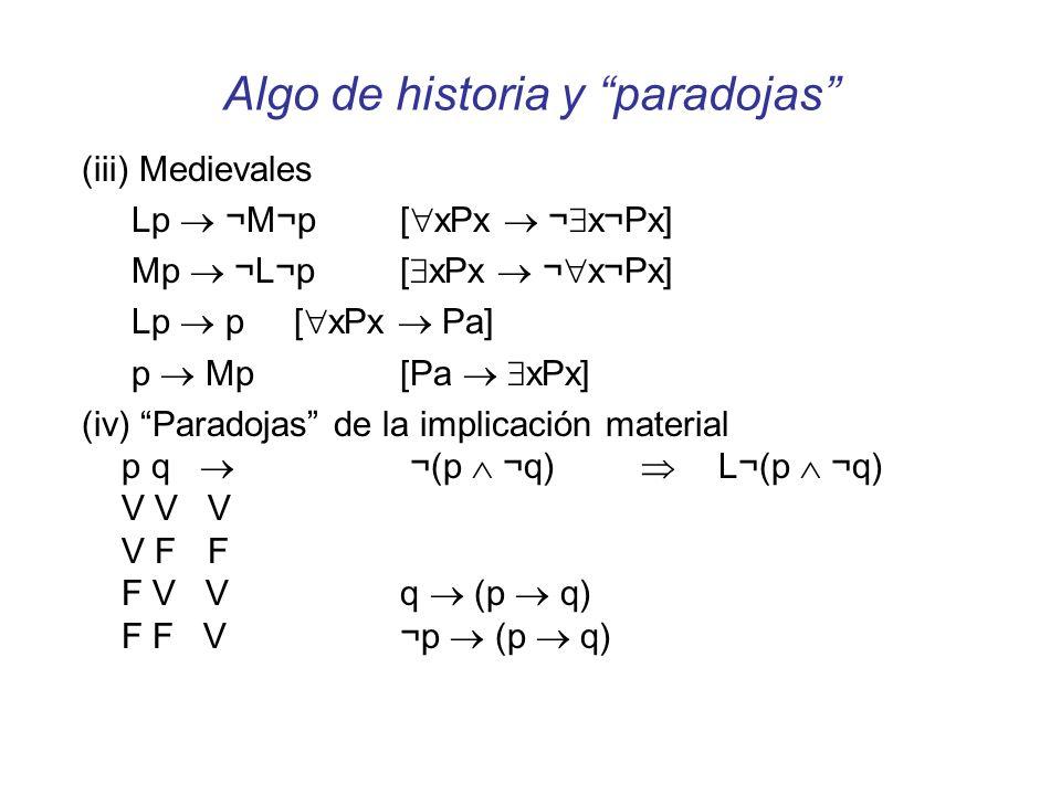 Algo de historia y paradojas (iii) Medievales Lp ¬M¬p [ xPx ¬ x¬Px] Mp ¬L¬p[ xPx ¬ x¬Px] Lp p [ xPx Pa] p Mp [Pa xPx] (iv) Paradojas de la implicación material p q ¬(p ¬q) L¬(p ¬q) V V V V F F F V Vq (p q) F F V¬p (p q) (L¬p L(p q))