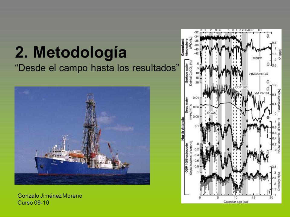 2. Metodología Gonzalo Jiménez Moreno Curso 09-10 Desde el campo hasta los resultados