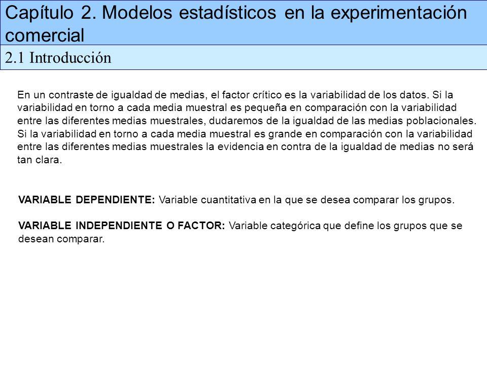 Capítulo 2. Modelos estadísticos en la experimentación comercial 2.1 Introducción En un contraste de igualdad de medias, el factor crítico es la varia