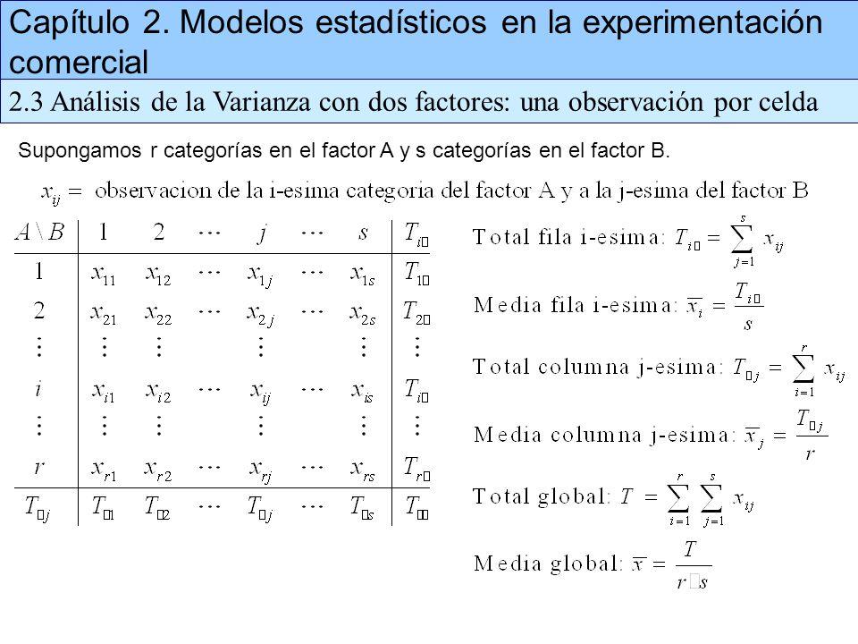 Supongamos r categorías en el factor A y s categorías en el factor B. Capítulo 2. Modelos estadísticos en la experimentación comercial 2.3 Análisis de