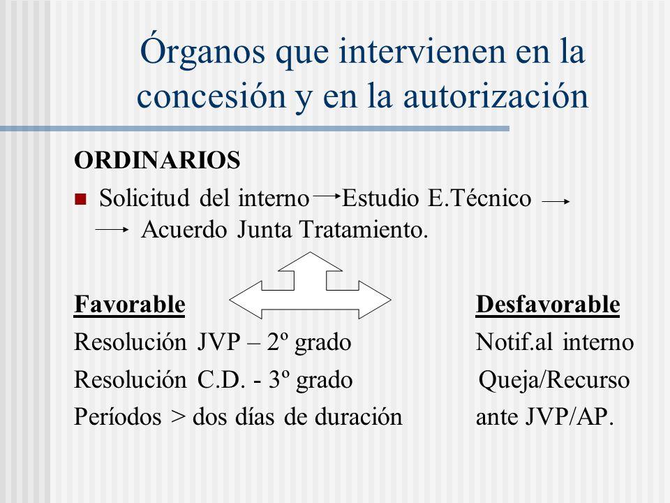 Órganos que intervienen en la concesión y en la autorización ORDINARIOS Solicitud del internoEstudio E.Técnico Acuerdo Junta Tratamiento. FavorableDes
