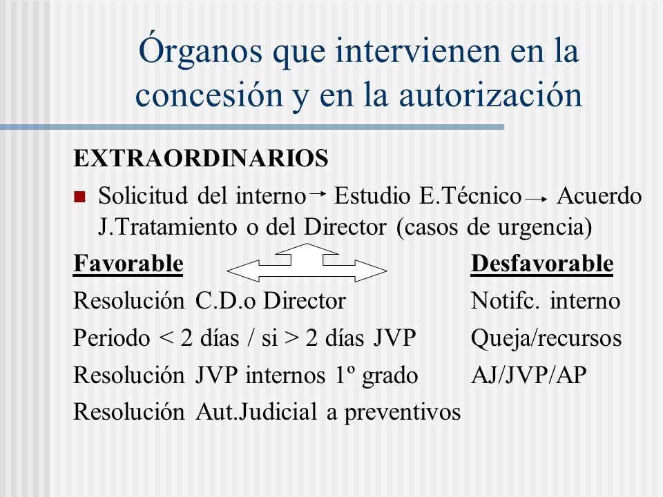 Órganos que intervienen en la concesión y en la autorización EXTRAORDINARIOS Solicitud del interno Estudio E.Técnico Acuerdo J.Tratamiento o del Direc