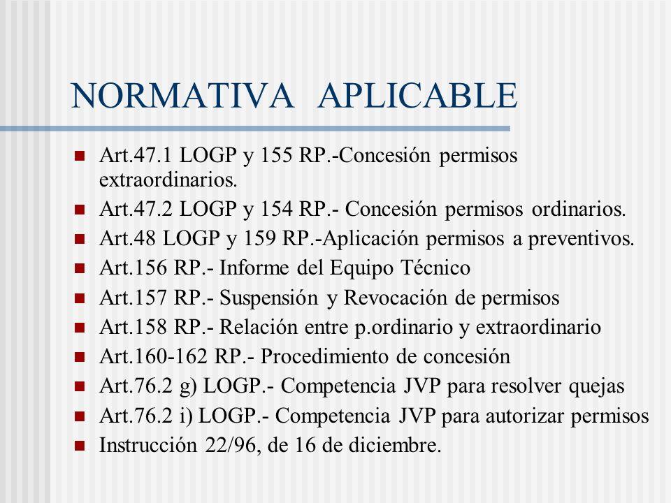 NORMATIVA APLICABLE Art.47.1 LOGP y 155 RP.-Concesión permisos extraordinarios. Art.47.2 LOGP y 154 RP.- Concesión permisos ordinarios. Art.48 LOGP y