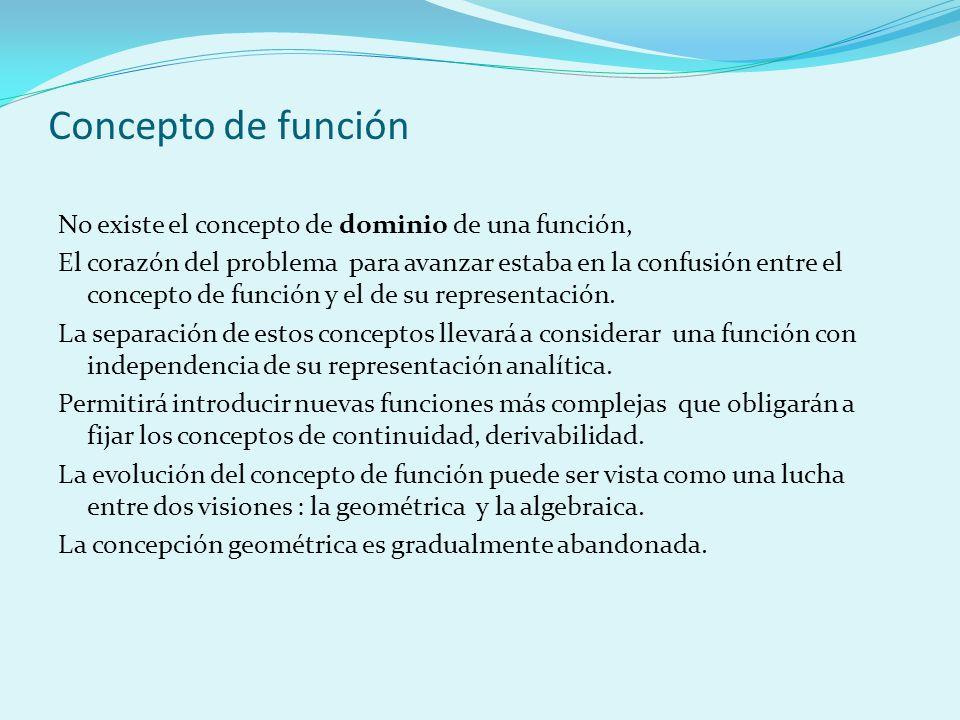 Concepto de función No existe el concepto de dominio de una función, El corazón del problema para avanzar estaba en la confusión entre el concepto de
