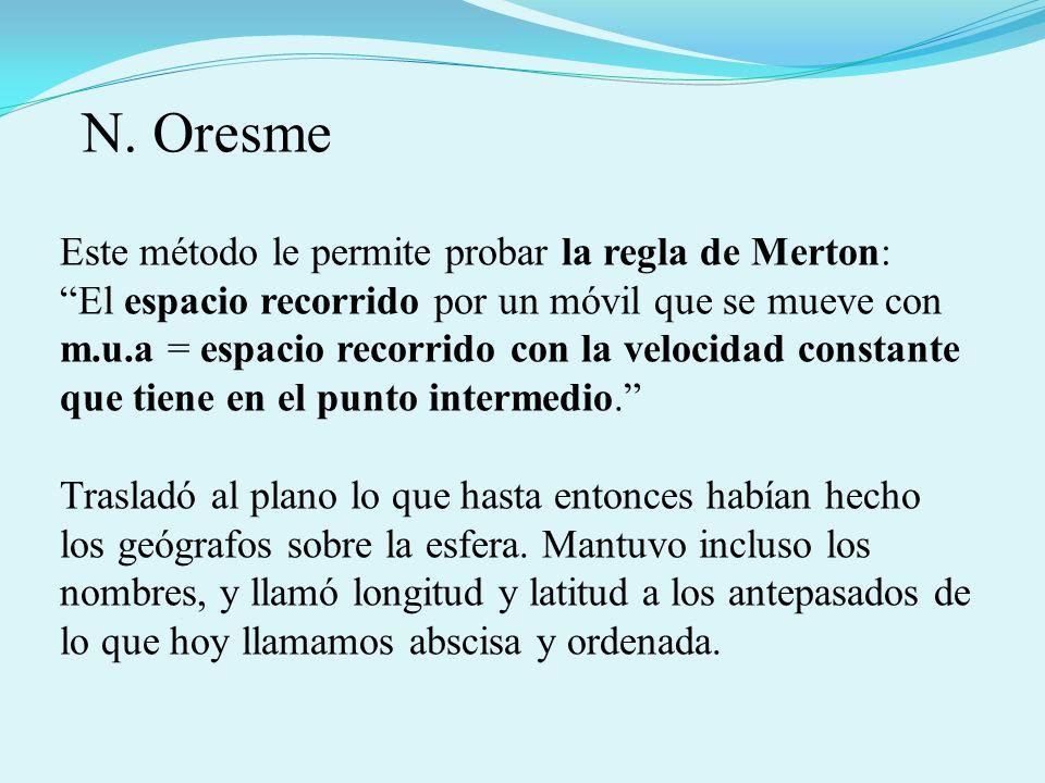Este método le permite probar la regla de Merton: El espacio recorrido por un móvil que se mueve con m.u.a = espacio recorrido con la velocidad consta