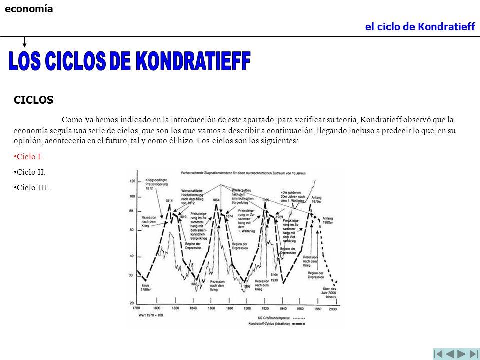 economía el ciclo de Kondratieff CICLOS Como ya hemos indicado en la introducción de este apartado, para verificar su teoría, Kondratieff observó que