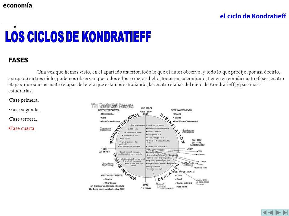 economía el ciclo de Kondratieff FASES Una vez que hemos visto, en el apartado anterior, todo lo que el autor observó, y todo lo que predijo, por así