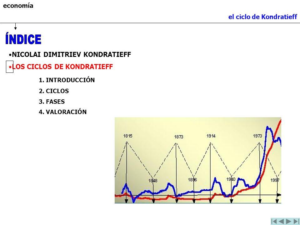 economía el ciclo de Kondratieff NICOLAI DIMITRIEV KONDRATIEFF LOS CICLOS DE KONDRATIEFF 1. INTRODUCCIÓN 2. CICLOS 3. FASES 4. VALORACIÓN