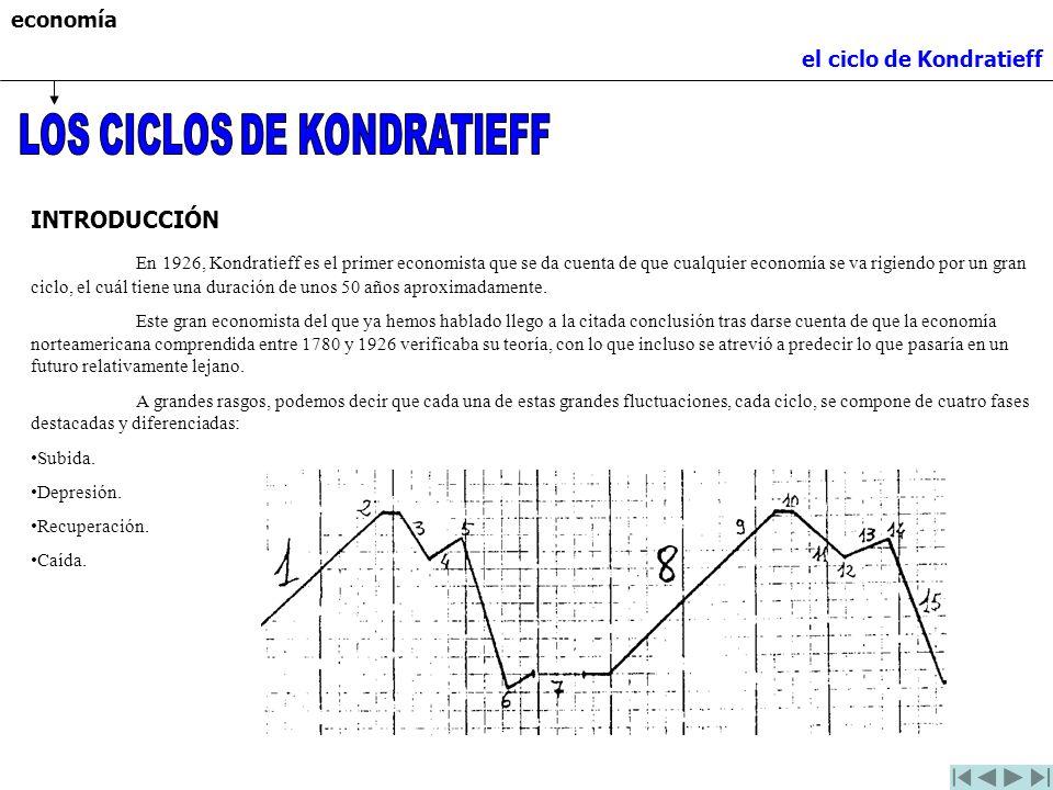 economía el ciclo de Kondratieff INTRODUCCIÓN En 1926, Kondratieff es el primer economista que se da cuenta de que cualquier economía se va rigiendo p