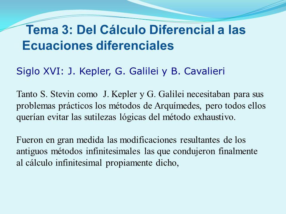 Siglo XVI: J. Kepler, G. Galilei y B. Cavalieri Tanto S. Stevin como J. Kepler y G. Galilei necesitaban para sus problemas prácticos los métodos de Ar
