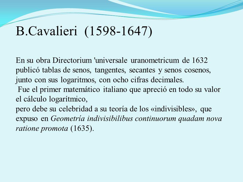 En su obra Directorium 'universale uranometricum de 1632 publicó tablas de senos, tangentes, secantes y senos cosenos, junto con sus logaritmos, con o