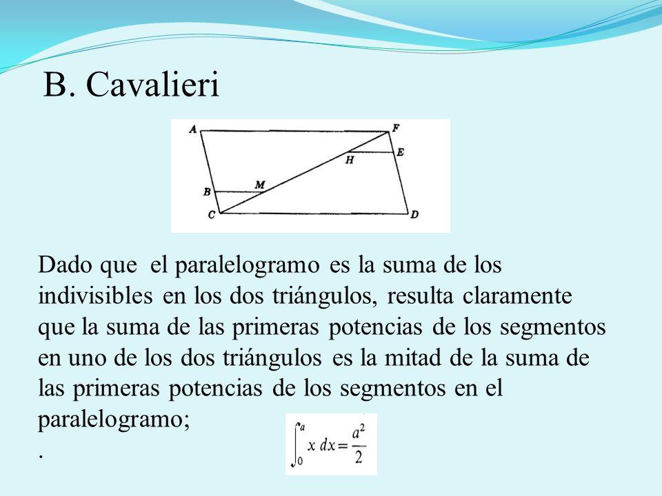 Dado que el paralelogramo es la suma de los indivisibles en los dos triángulos, resulta claramente que la suma de las primeras potencias de los segmen