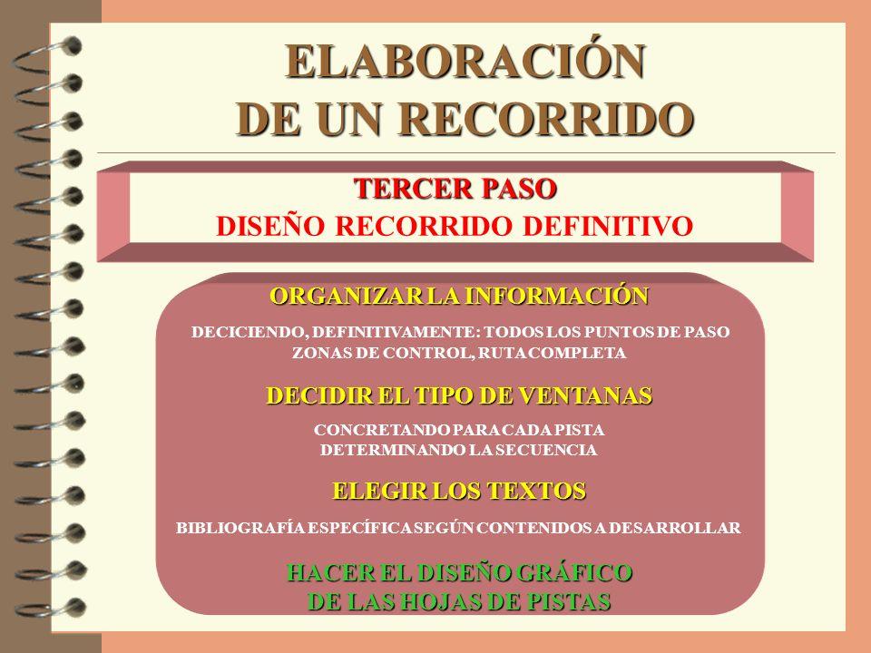 ELABORACIÓN DE UN RECORRIDO TERCER PASO DISEÑO RECORRIDO DEFINITIVO ORGANIZAR LA INFORMACIÓN DECICIENDO, DEFINITIVAMENTE: TODOS LOS PUNTOS DE PASO ZON