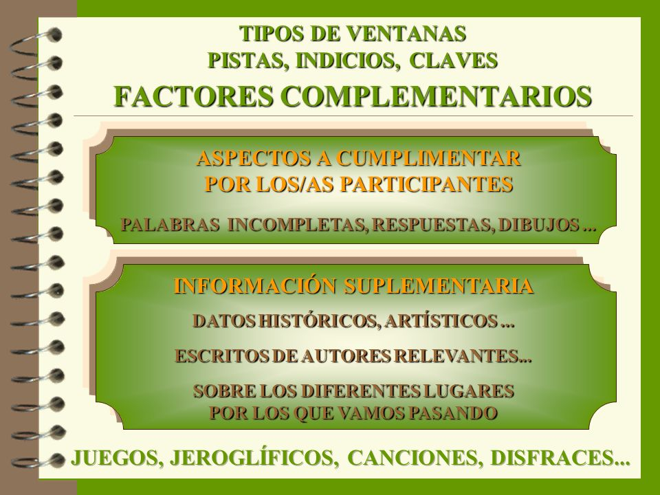 TIPOS DE VENTANAS PISTAS, INDICIOS, CLAVES FACTORES COMPLEMENTARIOS ASPECTOS A CUMPLIMENTAR POR LOS/AS PARTICIPANTES PALABRAS INCOMPLETAS, RESPUESTAS,