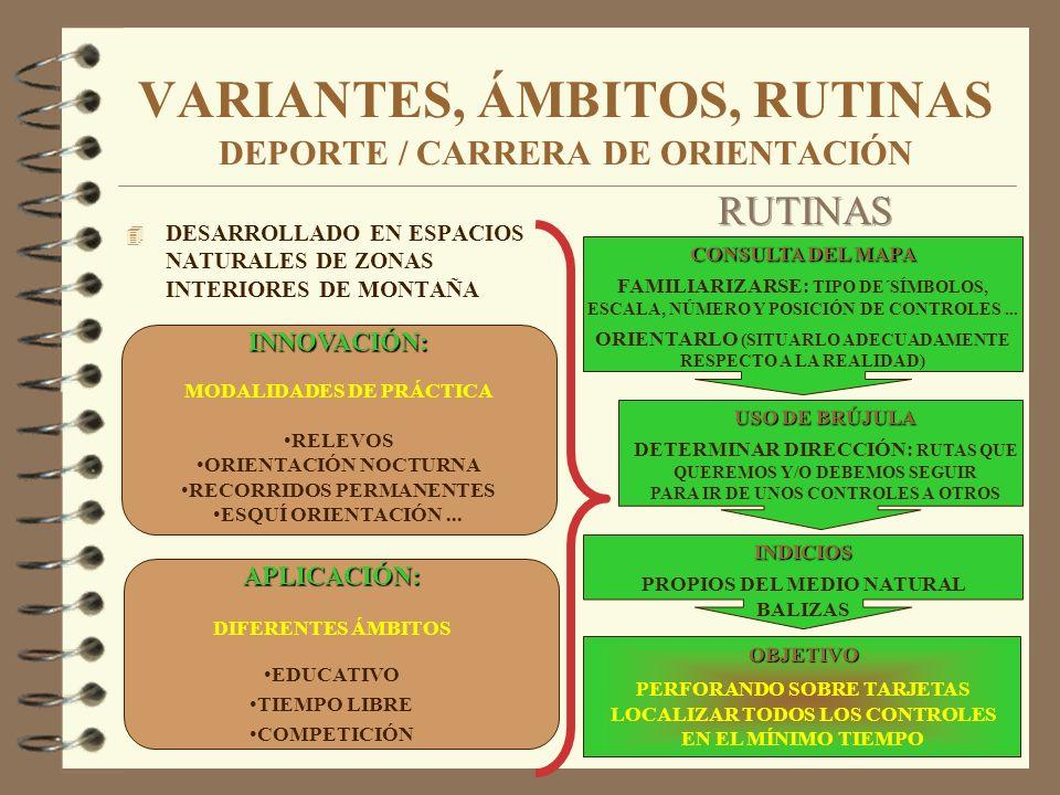 VARIANTES, ÁMBITOS, RUTINAS DEPORTE / CARRERA DE ORIENTACIÓN 4 DESARROLLADO EN ESPACIOS NATURALES DE ZONAS INTERIORES DE MONTAÑAINNOVACIÓN: MODALIDADE