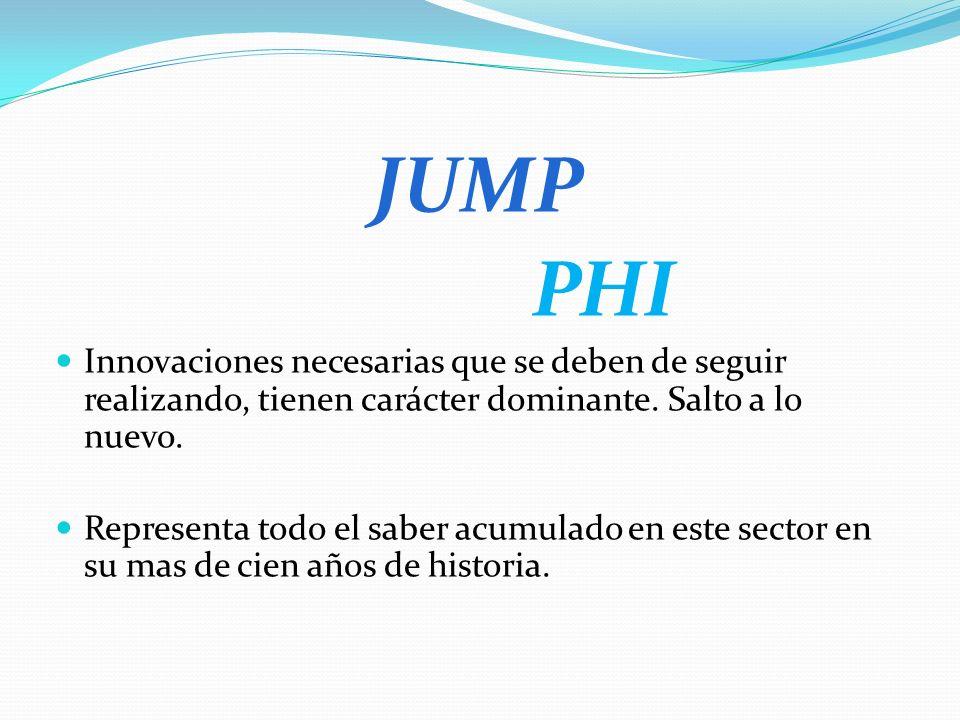 JUMP PHI Innovaciones necesarias que se deben de seguir realizando, tienen carácter dominante. Salto a lo nuevo. Representa todo el saber acumulado en