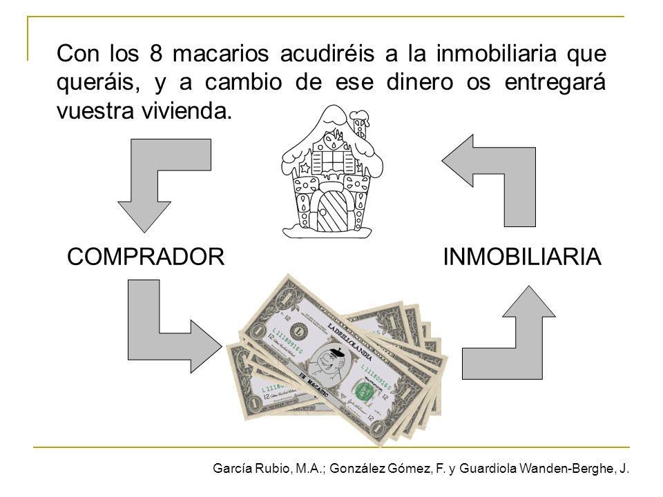Con los 8 macarios acudiréis a la inmobiliaria que queráis, y a cambio de ese dinero os entregará vuestra vivienda. COMPRADORINMOBILIARIA García Rubio