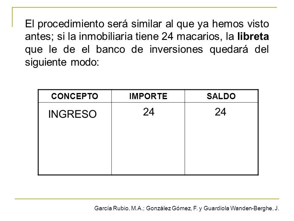 El procedimiento será similar al que ya hemos visto antes; si la inmobiliaria tiene 24 macarios, la libreta que le de el banco de inversiones quedará del siguiente modo: CONCEPTOIMPORTESALDO INGRESO 24 García Rubio, M.A.; González Gómez, F.