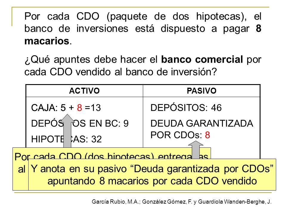 Por cada CDO (paquete de dos hipotecas), el banco de inversiones está dispuesto a pagar 8 macarios.