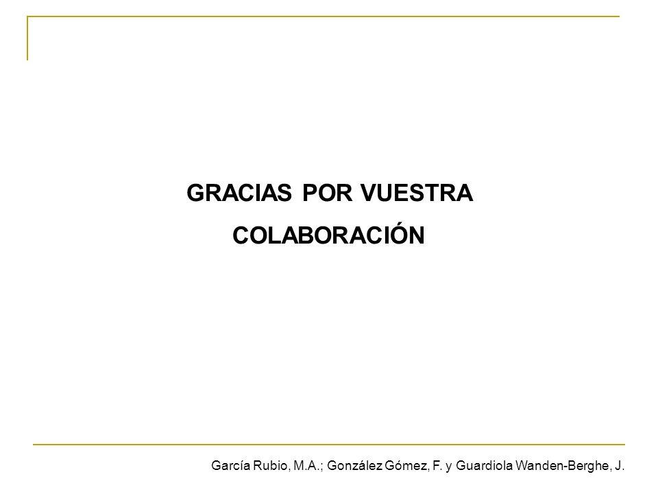 GRACIAS POR VUESTRA COLABORACIÓN García Rubio, M.A.; González Gómez, F. y Guardiola Wanden-Berghe, J.