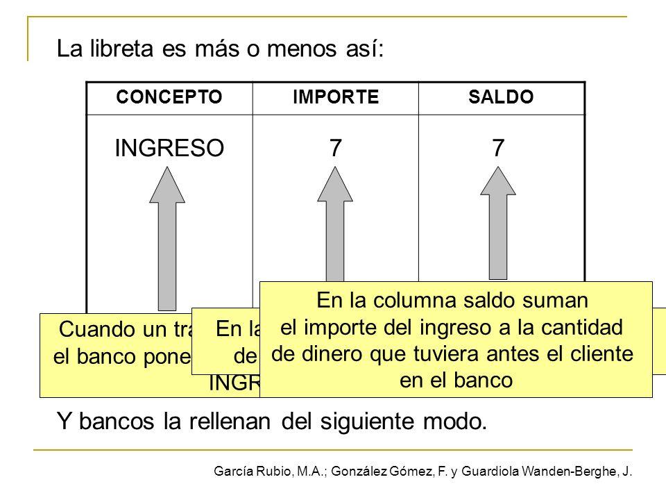 La libreta es más o menos así: CONCEPTOIMPORTESALDO Y bancos la rellenan del siguiente modo.