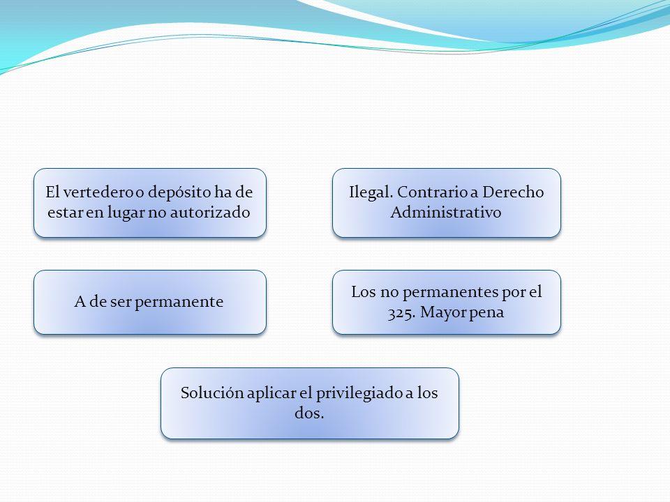 El vertedero o depósito ha de estar en lugar no autorizado Ilegal. Contrario a Derecho Administrativo A de ser permanente Los no permanentes por el 32
