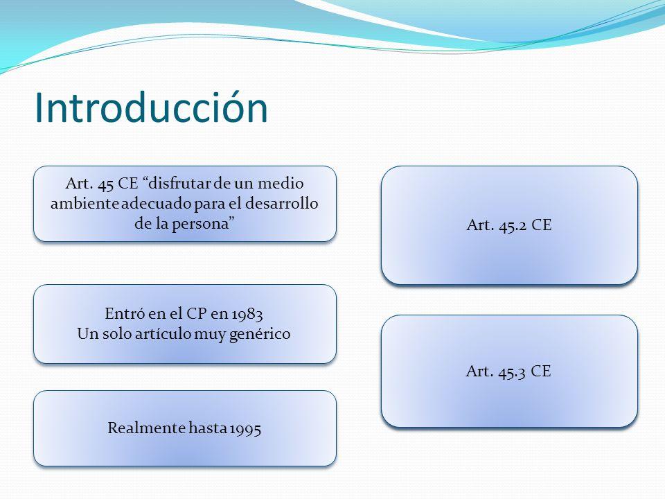 Introducción Art. 45 CE disfrutar de un medio ambiente adecuado para el desarrollo de la persona 1ª vía: Obligación de los poderes públicos de velar p