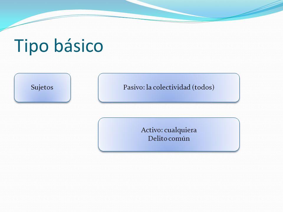 Tipo básico Sujetos Pasivo: la colectividad (todos) Activo: cualquiera Delito común Activo: cualquiera Delito común