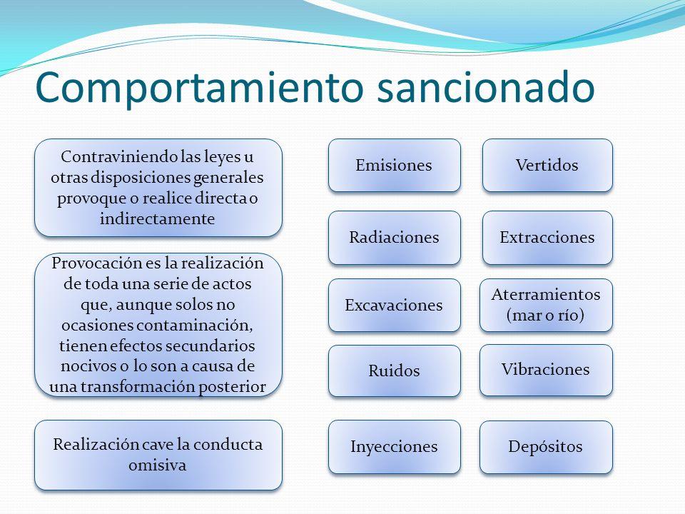 Extracción legal de aguas en período de sequía Es preciso que la administración considere que se está en época de sequía Ha de producir graves riesgos hidrológicos