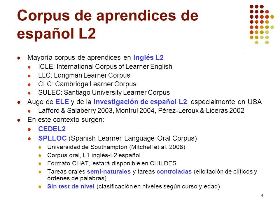 4 Corpus de aprendices de español L2 Mayoría corpus de aprendices en inglés L2 ICLE: International Corpus of Learner English LLC: Longman Learner Corp