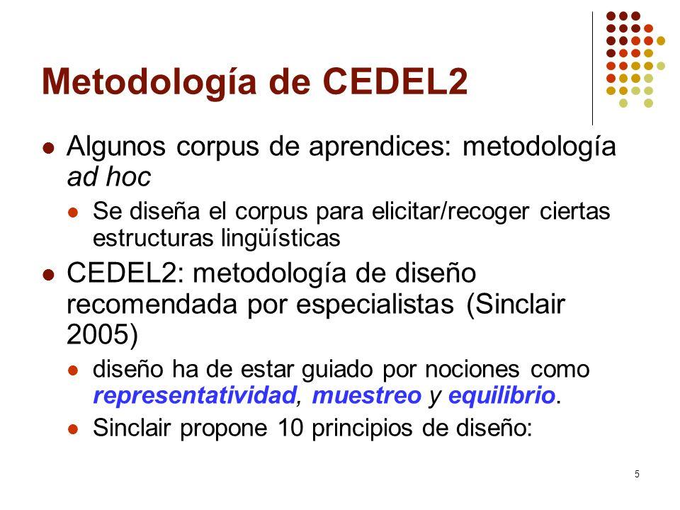 5 Metodología de CEDEL2 Algunos corpus de aprendices: metodología ad hoc Se diseña el corpus para elicitar/recoger ciertas estructuras lingüísticas CE