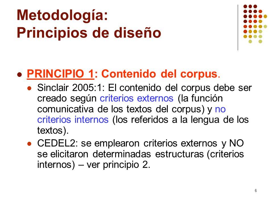 6 Metodología: Principios de diseño PRINCIPIO 1: Contenido del corpus. Sinclair 2005:1: El contenido del corpus debe ser creado según criterios extern