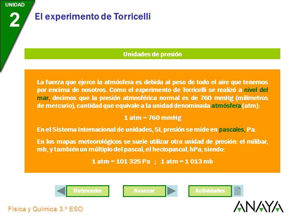 AvanzarRetroceder UNIDAD 2 Física y Química 3.º ESO El experimento de Torricelli Actividades Conclusiones del experimento Demostró la existencia de la